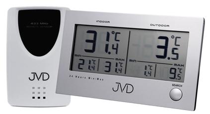JVD T29